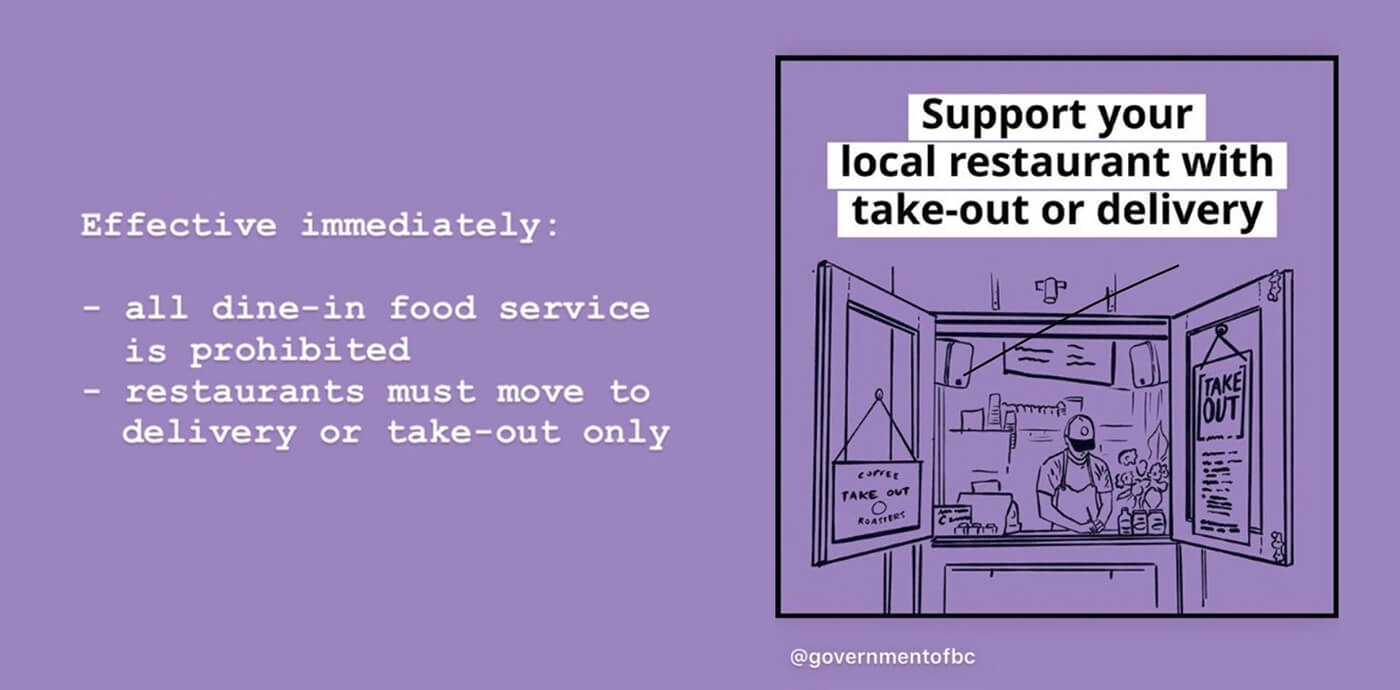Support your local restaurant infographic